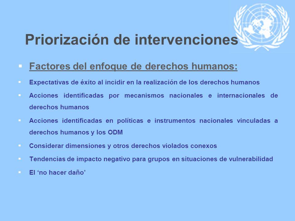 Priorización de intervenciones Factores del enfoque de derechos humanos: Expectativas de éxito al incidir en la realización de los derechos humanos Ac