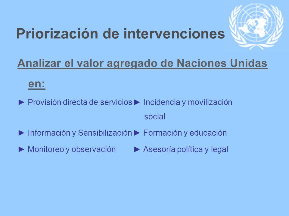 Priorización de intervenciones Analizar el valor agregado de Naciones Unidas en: Provisión directa de servicios Incidencia y movilización social Infor