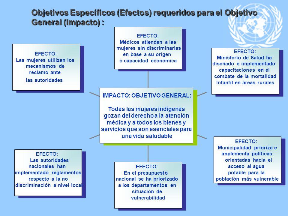 EFECTO: Las mujeres utilizan los mecanismos de reclamo ante las autoridades EFECTO: Las mujeres utilizan los mecanismos de reclamo ante las autoridade