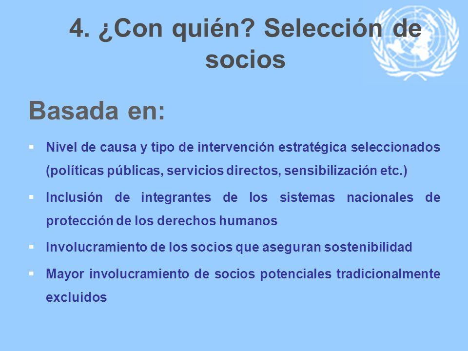4. ¿Con quién? Selección de socios Basada en: Nivel de causa y tipo de intervención estratégica seleccionados (políticas públicas, servicios directos,