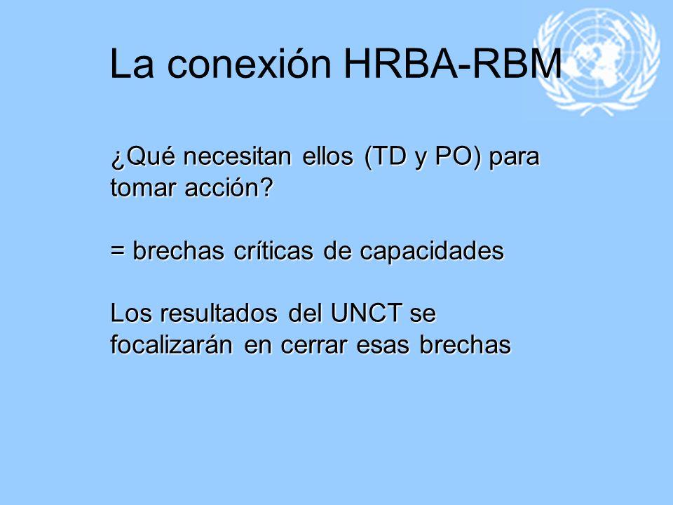 La conexión HRBA-RBM ¿Qué necesitan ellos (TD y PO) para tomar acción? = brechas críticas de capacidades Los resultados del UNCT se focalizarán en cer