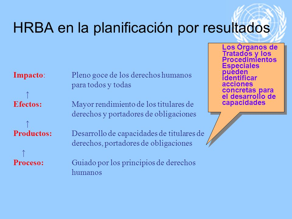 HRBA en la planificación por resultados Impacto:Pleno goce de los derechos humanos para todos y todas Efectos: Mayor rendimiento de los titulares de d