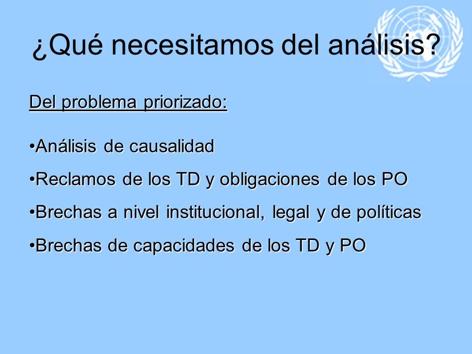 ¿Qué necesitamos del análisis? Del problema priorizado: Análisis de causalidadAnálisis de causalidad Reclamos de los TD y obligaciones de los POReclam