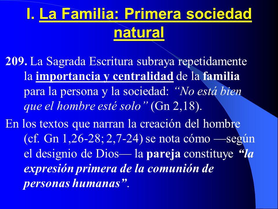 CONTENIDO I.La Familia: Primera sociedad natural II. El Matrimonio: Fundamento de la familia III. III. La subjetividad social de la familia IV. La Fam