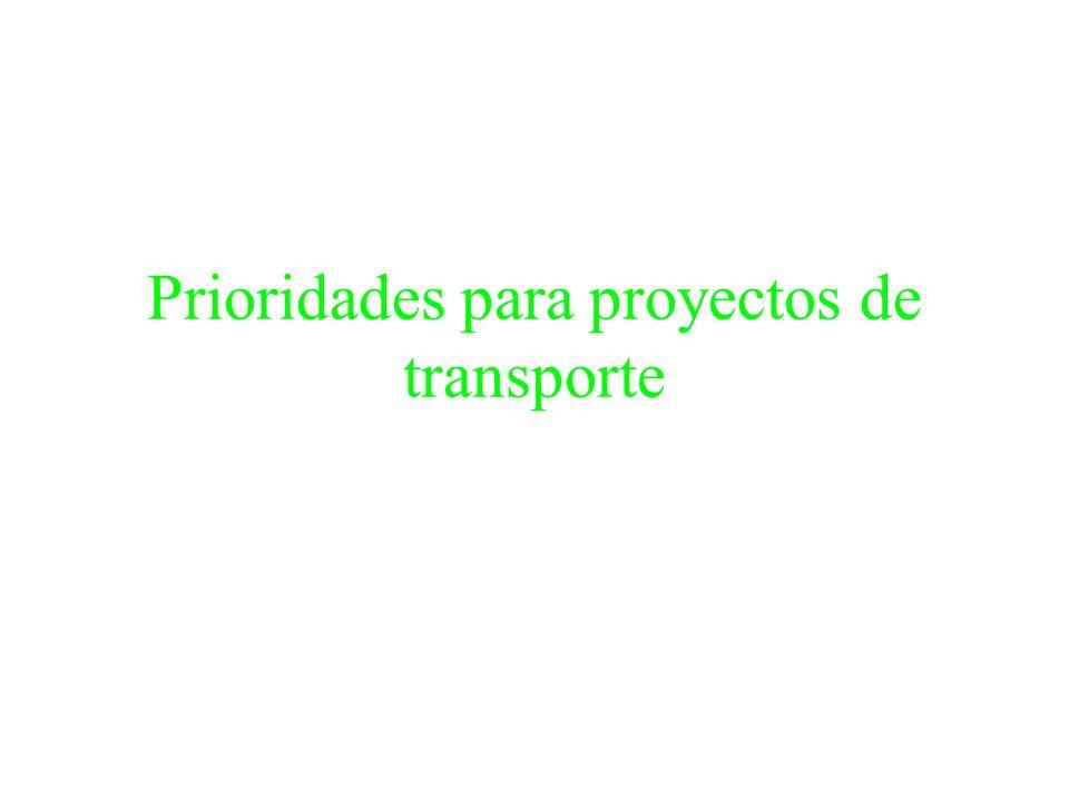 Prioridades para proyectos de transporte