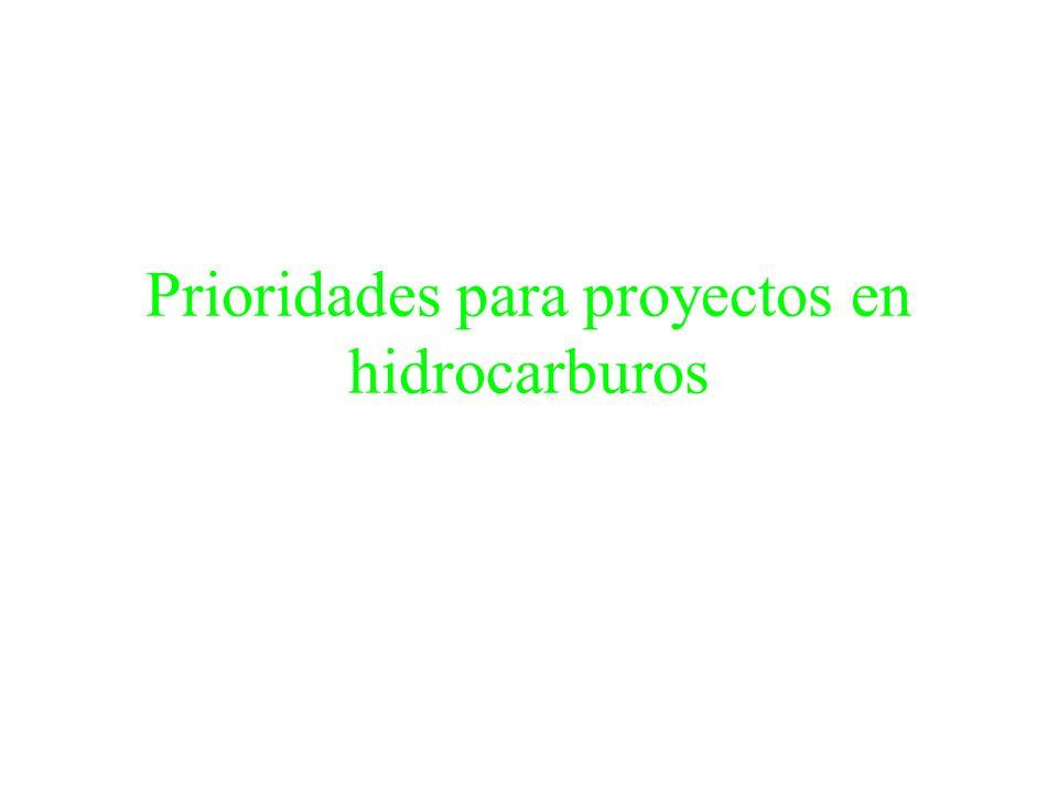 Prioridades para proyectos en hidrocarburos