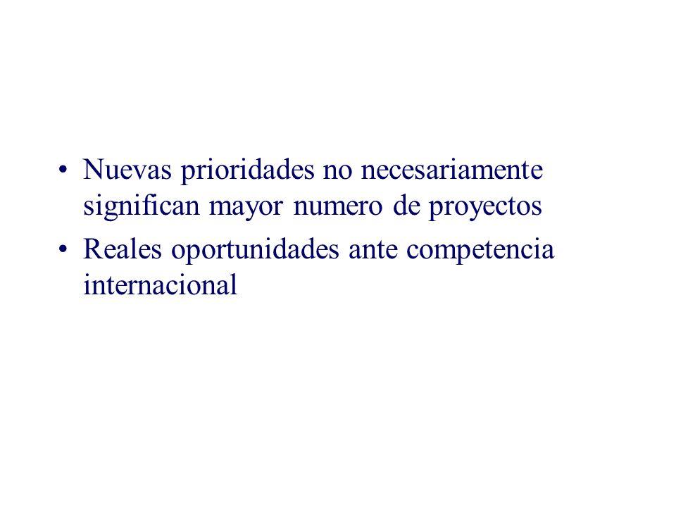Nuevas prioridades no necesariamente significan mayor numero de proyectos Reales oportunidades ante competencia internacional