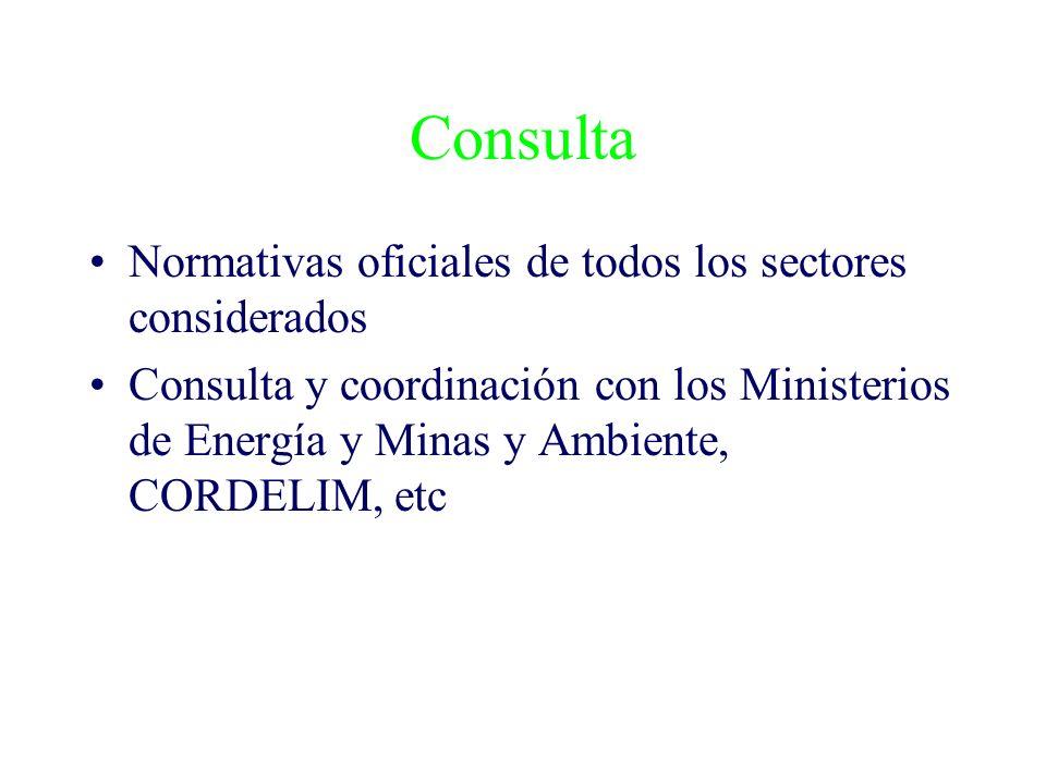 Consulta Normativas oficiales de todos los sectores considerados Consulta y coordinación con los Ministerios de Energía y Minas y Ambiente, CORDELIM, etc