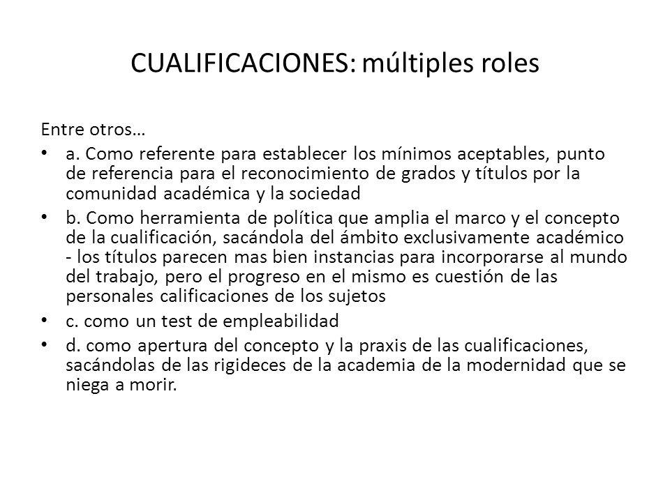 CUALIFICACIONES: múltiples roles Entre otros… a. Como referente para establecer los mínimos aceptables, punto de referencia para el reconocimiento de