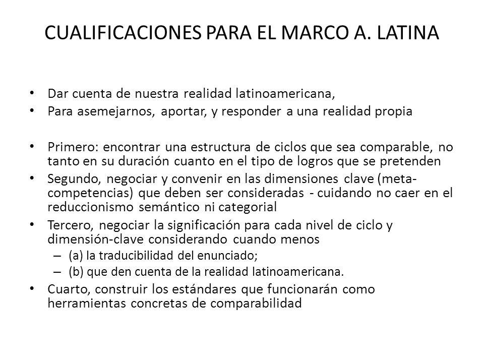 CUALIFICACIONES PARA EL MARCO A. LATINA Dar cuenta de nuestra realidad latinoamericana, Para asemejarnos, aportar, y responder a una realidad propia P