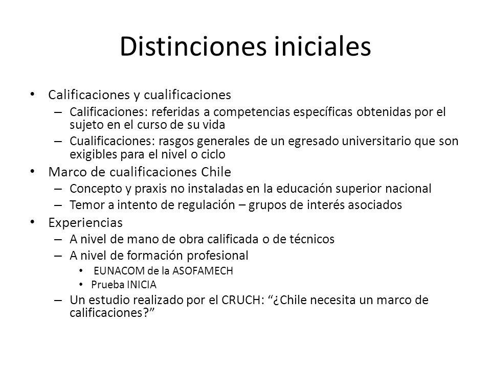 Distinciones iniciales Calificaciones y cualificaciones – Calificaciones: referidas a competencias específicas obtenidas por el sujeto en el curso de