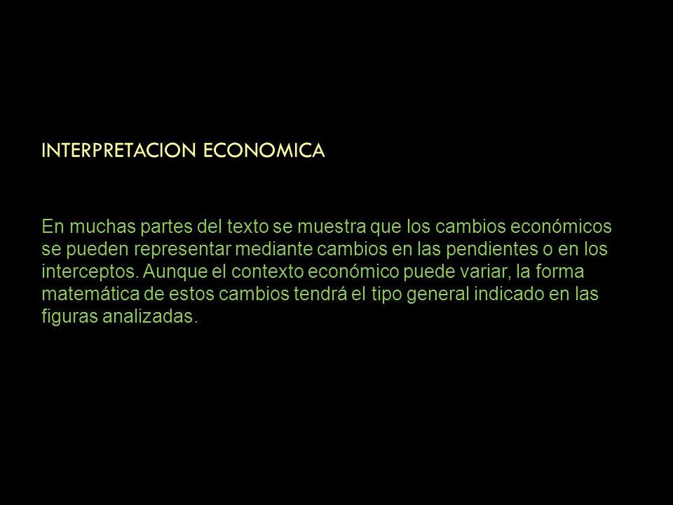 INTERPRETACION ECONOMICA En muchas partes del texto se muestra que los cambios económicos se pueden representar mediante cambios en las pendientes o e
