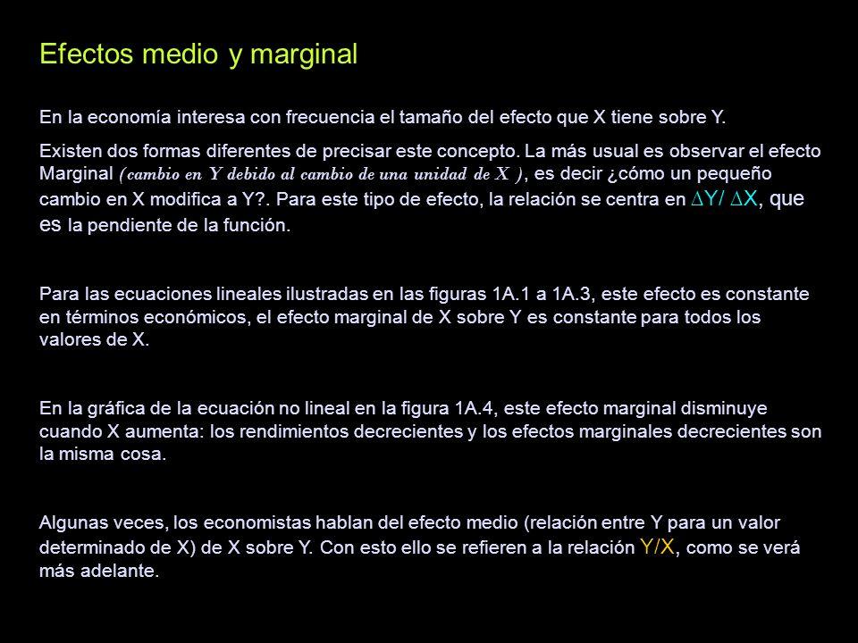 Efectos medio y marginal En la economía interesa con frecuencia el tamaño del efecto que X tiene sobre Y. Existen dos formas diferentes de precisar es