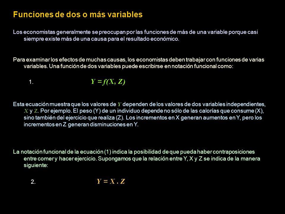 Funciones de dos o más variables Los economistas generalmente se preocupan por las funciones de más de una variable porque casi siempre existe más de