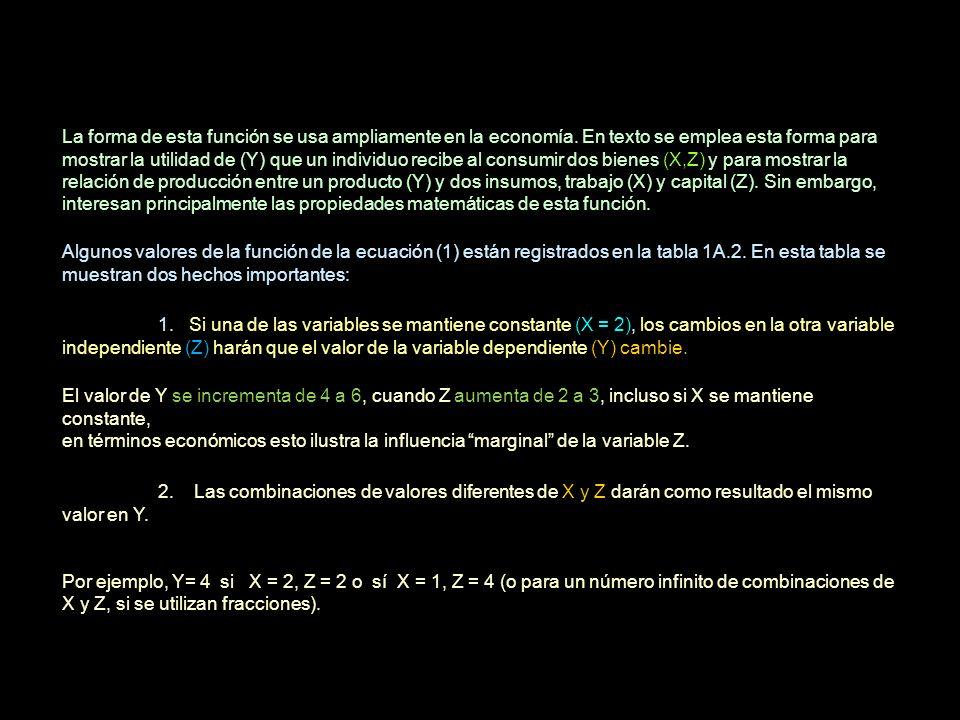 La forma de esta función se usa ampliamente en la economía. En texto se emplea esta forma para mostrar la utilidad de (Y) que un individuo recibe al c