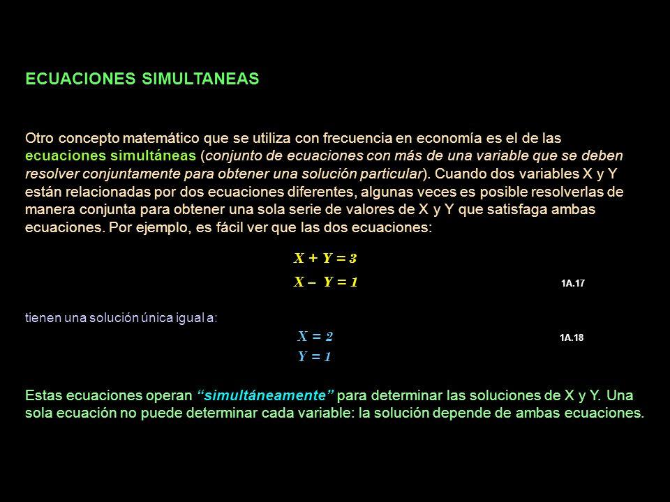 ECUACIONES SIMULTANEAS Otro concepto matemático que se utiliza con frecuencia en economía es el de las ecuaciones simultáneas (conjunto de ecuaciones