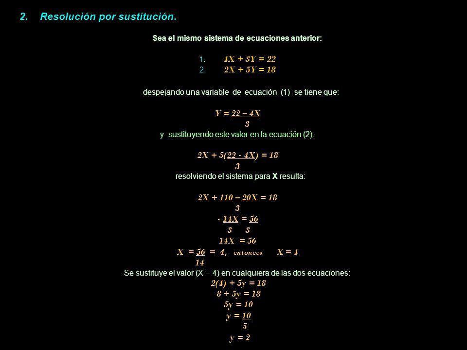 2. Resolución por sustitución. Sea el mismo sistema de ecuaciones anterior: 1. 4X + 3Y = 22 2. 2X + 5Y = 18 despejando una variable de ecuación (1) se