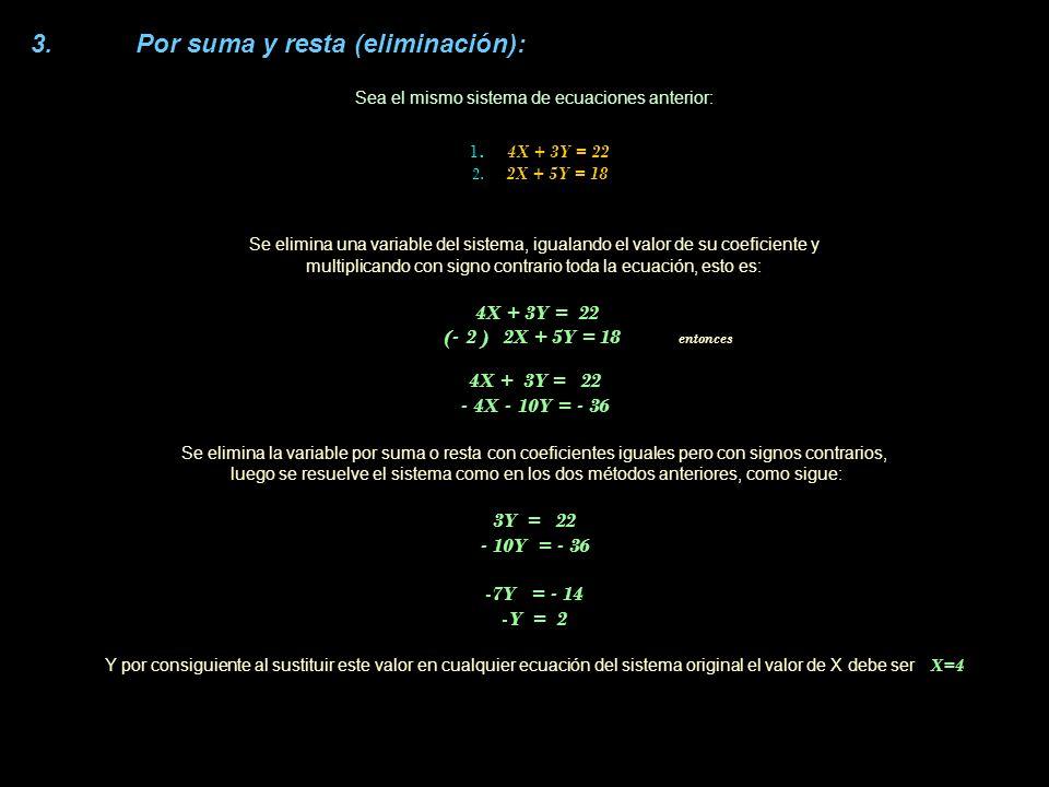 3.Por suma y resta (eliminación): Sea el mismo sistema de ecuaciones anterior: 1. 4X + 3Y = 22 2. 2X + 5Y = 18 Se elimina una variable del sistema, ig