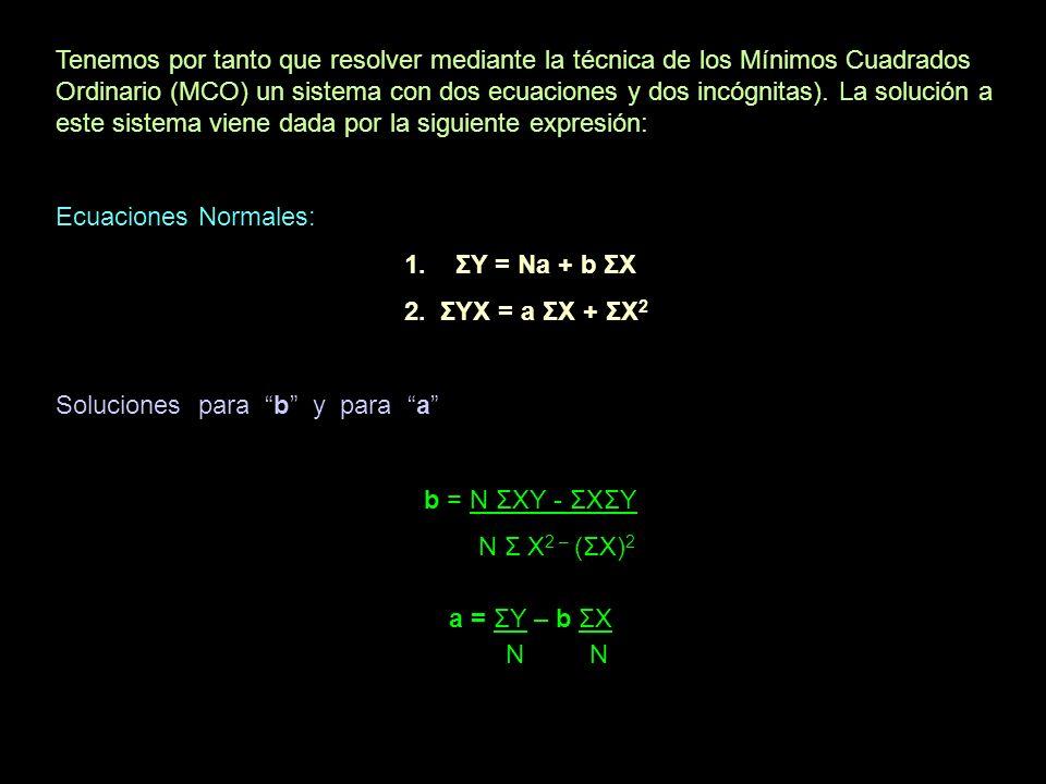 Tenemos por tanto que resolver mediante la técnica de los Mínimos Cuadrados Ordinario (MCO) un sistema con dos ecuaciones y dos incógnitas). La soluci