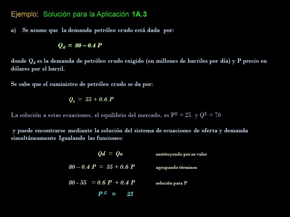 Ejemplo: Solución para la Aplicación 1A.3 a) Se asume que la demanda petróleo crudo está dada por: Q d = 80 – 0.4 P donde Q d es la demanda de petróle
