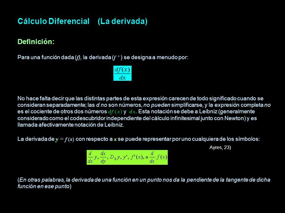 Cálculo Diferencial (La derivada) Definición: Para una función dada ( f ), la derivada ( f ) se designa a menudo por: No hace falta decir que las dist