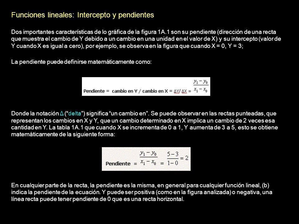 Funciones lineales: Intercepto y pendientes Dos importantes características de lo gráfica de la figura 1A.1 son su pendiente (dirección de una recta q