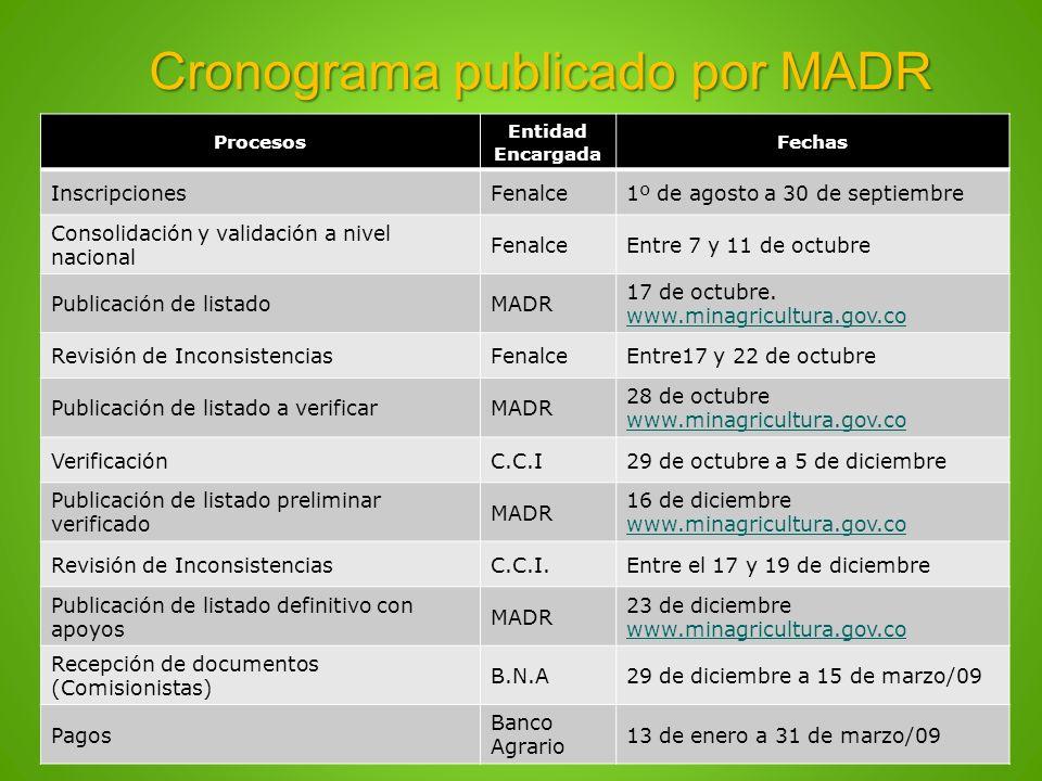 Cronograma publicado por MADR Procesos Entidad Encargada Fechas InscripcionesFenalce1º de agosto a 30 de septiembre Consolidación y validación a nivel