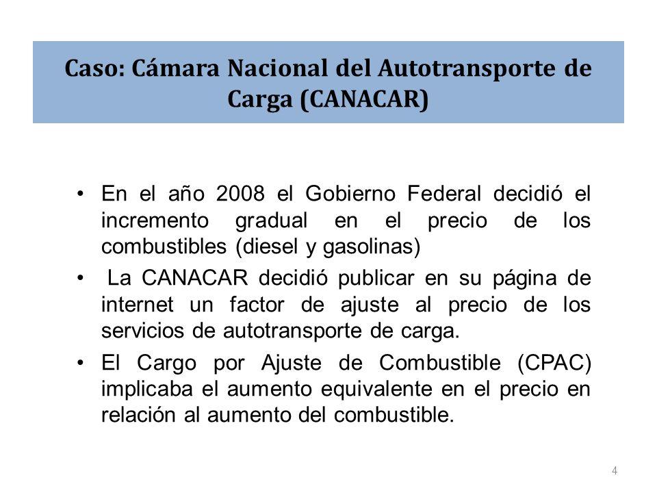 Caso: Cámara Nacional del Autotransporte de Carga (CANACAR) CPAC = ( Combustibles / Rendimiento) Distancia Precio = Costo Fijo + (Costo Variable + CPAC) + Ganancia CANACAR CPAC Manipulación del Precio Combustibles = CPAC = Precio Consumidor El CPAC eliminaba la decisión de los competidores de asumir el costo del incremento del combustible.