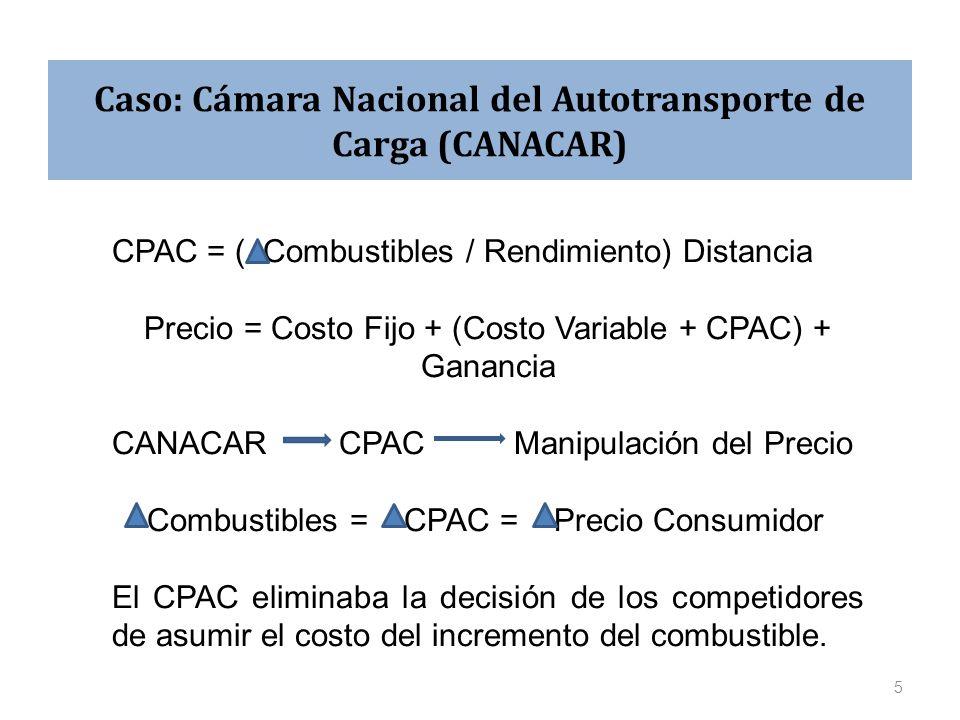 Caso: Cámara Nacional del Autotransporte de Carga (CANACAR) CPAC = ( Combustibles / Rendimiento) Distancia Precio = Costo Fijo + (Costo Variable + CPA