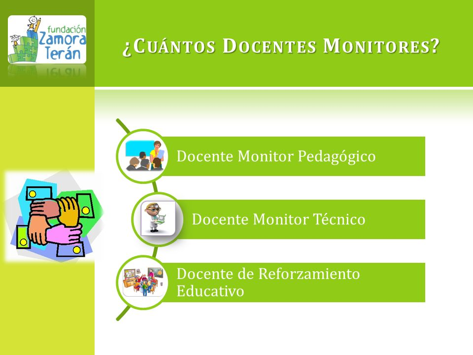 ¿C UÁNTOS D OCENTES M ONITORES ? Docente Monitor Pedagógico Docente Monitor Técnico Docente de Reforzamiento Educativo