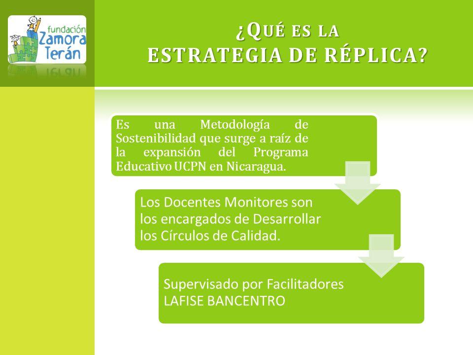 ¿Q UÉ ES LA ESTRATEGIA DE RÉPLICA? Es una Metodología de Sostenibilidad que surge a raíz de la expansión del Programa Educativo UCPN en Nicaragua. Los