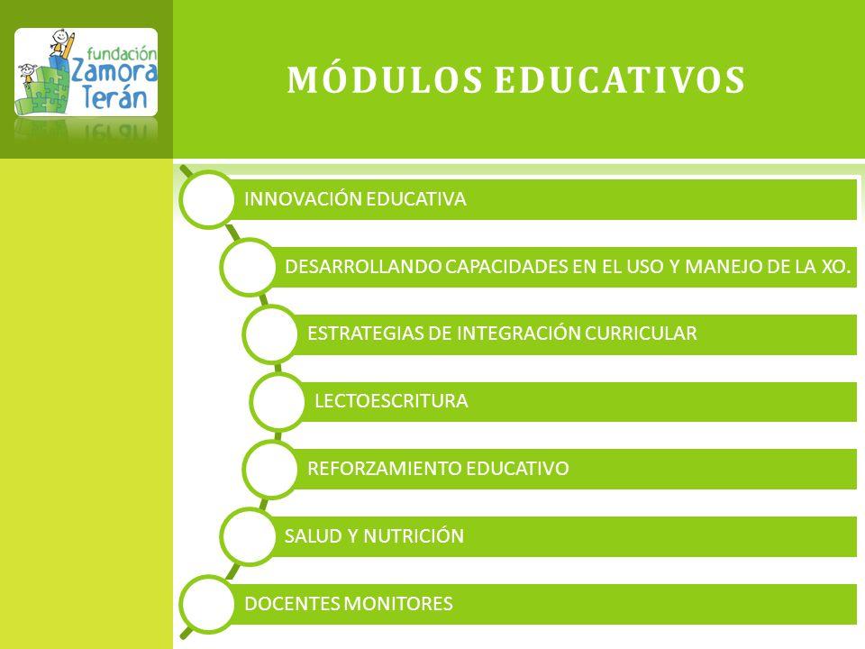 MÓDULOS EDUCATIVOS INNOVACIÓN EDUCATIVA DESARROLLANDO CAPACIDADES EN EL USO Y MANEJO DE LA XO. ESTRATEGIAS DE INTEGRACIÓN CURRICULAR LECTOESCRITURA RE