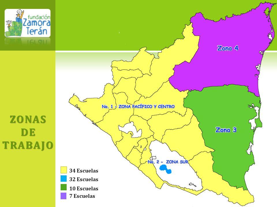 ZONAS DE TRABAJO 7 Escuelas 10 Escuelas 32 Escuelas 34 Escuelas