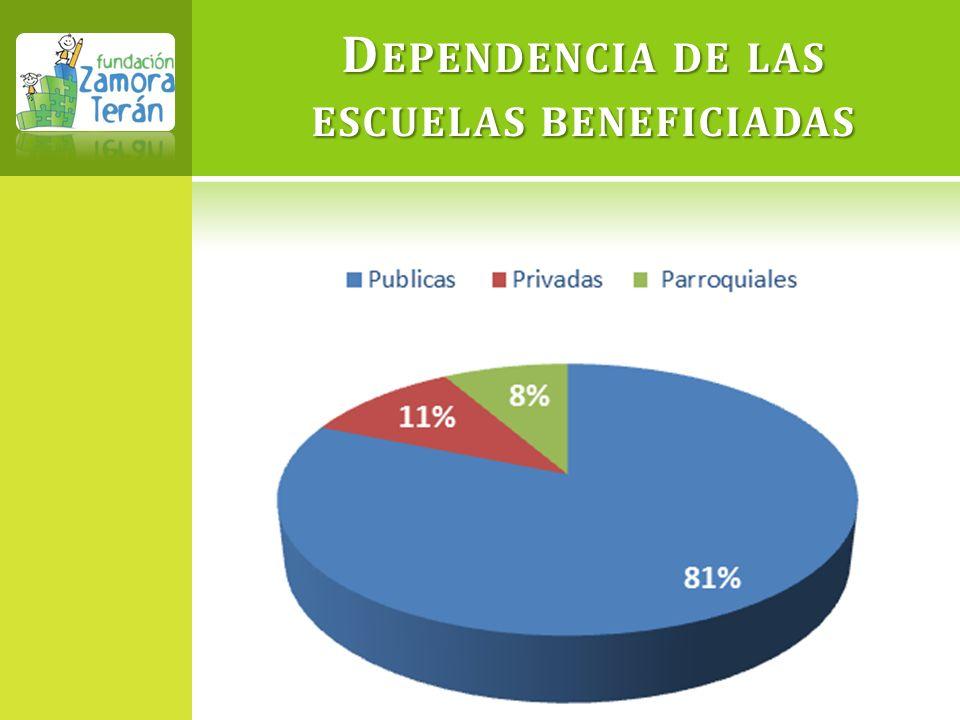 MÓDULOS EDUCATIVOS INNOVACIÓN EDUCATIVA DESARROLLANDO CAPACIDADES EN EL USO Y MANEJO DE LA XO.