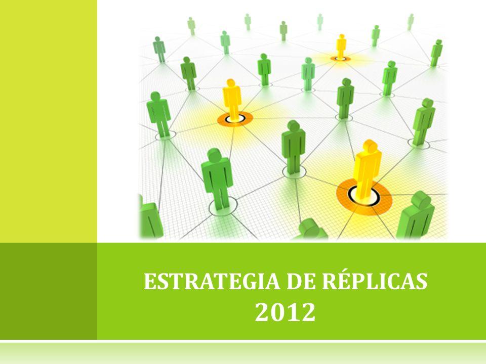 ESTRATEGIA DE RÉPLICAS 2012