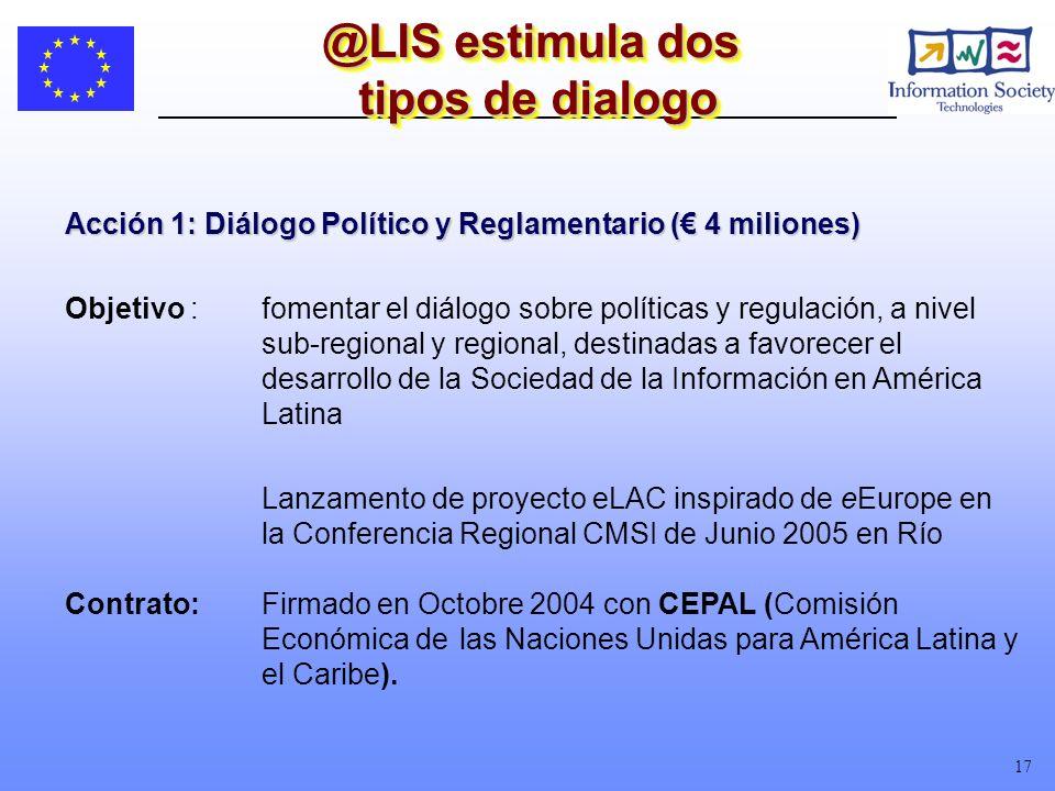 17 @LIS estimula dos tipos de dialogo Acción 1: Diálogo Político y Reglamentario( 4 miliones) Acción 1: Diálogo Político y Reglamentario ( 4 miliones) Objetivo :fomentar el diálogo sobre políticas y regulación, a nivel sub-regional y regional, destinadas a favorecer el desarrollo de la Sociedad de la Información en América Latina Lanzamento de proyecto eLAC inspirado de eEurope en la Conferencia Regional CMSI de Junio 2005 en Río Contrato: Firmado en Octobre 2004 con CEPAL (Comisión Económica de las Naciones Unidas para América Latina y el Caribe).