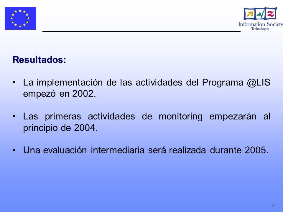 24 Resultados: La implementación de las actividades del Programa @LIS empezó en 2002.