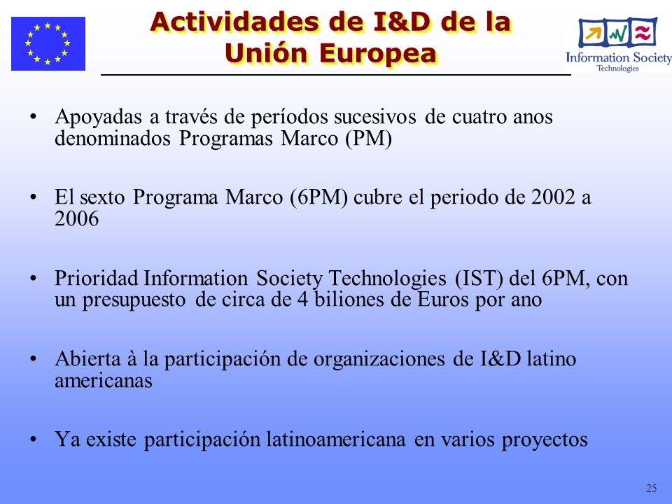 25 Actividades de I&D de la Unión Europea Apoyadas a través de períodos sucesivos de cuatro anos denominados Programas Marco (PM) El sexto Programa Marco (6PM) cubre el periodo de 2002 a 2006 Prioridad Information Society Technologies (IST) del 6PM, con un presupuesto de circa de 4 biliones de Euros por ano Abierta à la participación de organizaciones de I&D latino americanas Ya existe participación latinoamericana en varios proyectos