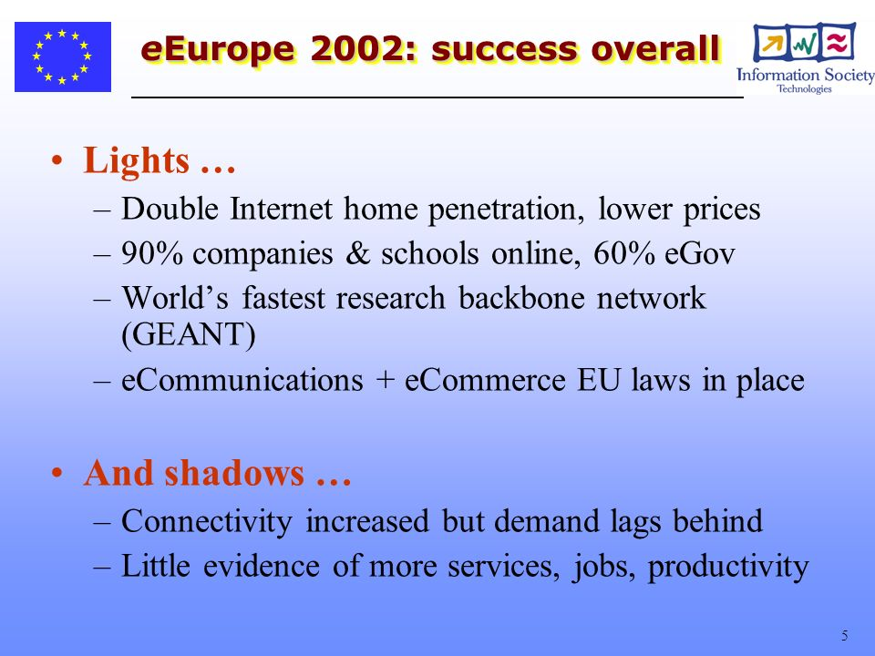6 eEurope 2005: Approach and priorities eBusiness eLearningeHealth Services, applications, contents Access for all eGovernment Secure broadband infrastructure