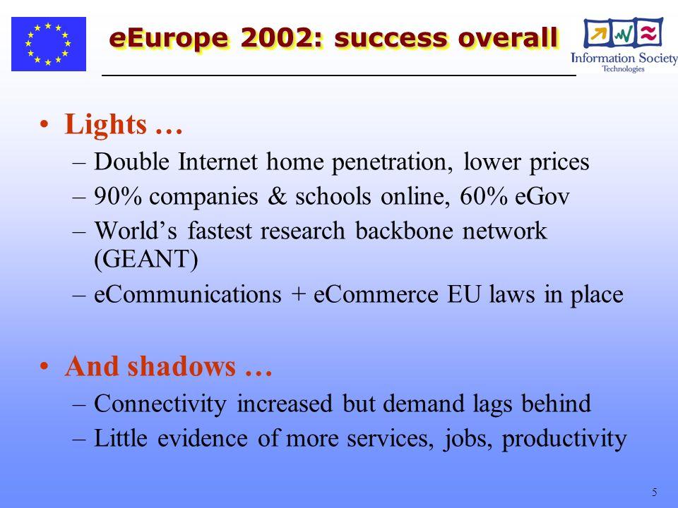 26 Presupuesto del Sexto Programa Marco (6PQ) de I&D de la UE Focussing and Integrating Genomics 2255M Information Society Technologies (IST)3625M Nanotechnologies, int..
