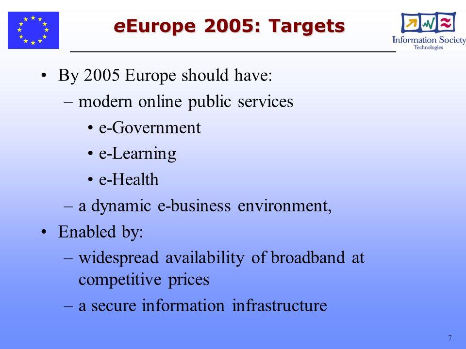28 http://europa.eu.int/eeurope http://europa.eu.int/alis http://www.cordis.lu/ist paulo.lopes@cec.eu.int +32 2 2963821 ?