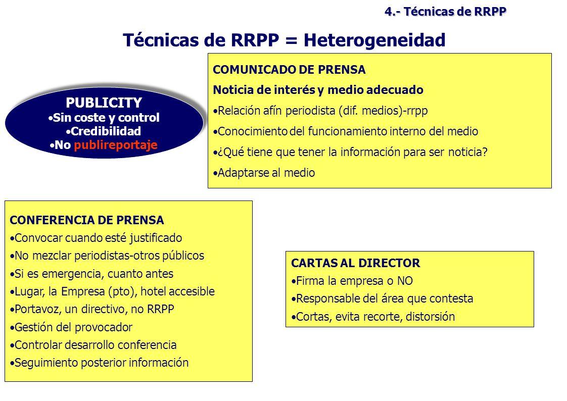 4.- Técnicas de RRPP Técnicas de RRPP = Heterogeneidad PUBLICITY Sin coste y control Credibilidad No publireportaje PUBLICITY Sin coste y control Credibilidad No publireportaje COMUNICADO DE PRENSA Noticia de interés y medio adecuado Relación afín periodista (dif.