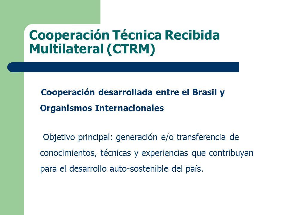 Cooperación desarrollada entre el Brasil y Organismos Internacionales Objetivo principal: generación e/o transferencia de conocimientos, técnicas y experiencias que contribuyan para el desarrollo auto-sostenible del país.
