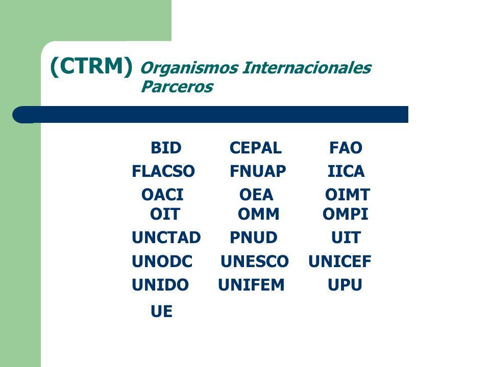 (CTRM) Organismos Internacionales Parceros BIDCEPAL FAO FLACSOFNUAPIICA OACI OEA OIMT OIT OMM OMPI UNCTADPNUD UIT UNODC UNESCO UNICEF UNIDO UNIFEMUPU UE