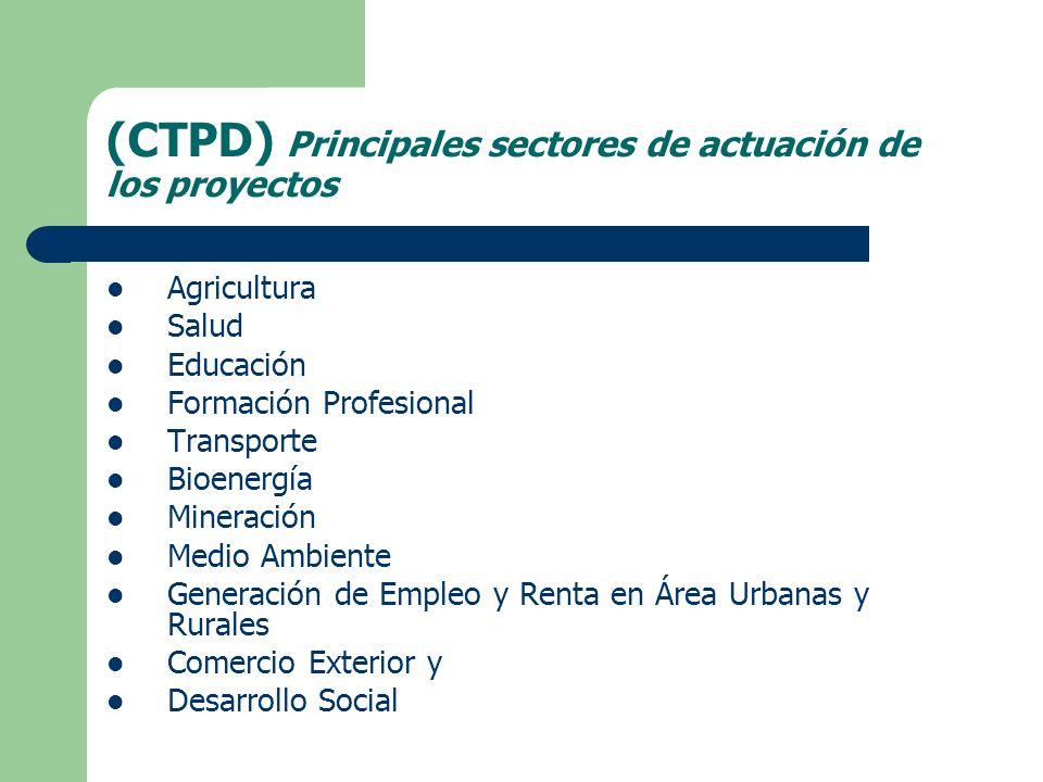 (CTPD) Principales sectores de actuación de los proyectos Agricultura Salud Educación Formación Profesional Transporte Bioenergía Mineración Medio Ambiente Generación de Empleo y Renta en Área Urbanas y Rurales Comercio Exterior y Desarrollo Social