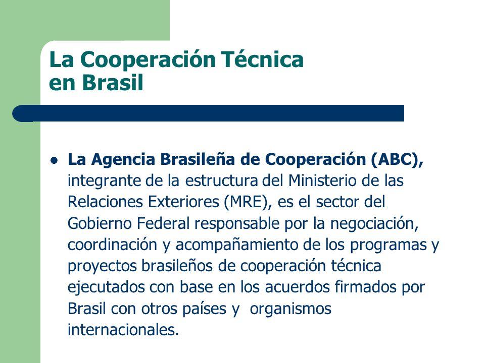 La Cooperación Técnica en Brasil La Agencia Brasileña de Cooperación (ABC), integrante de la estructura del Ministerio de las Relaciones Exteriores (MRE), es el sector del Gobierno Federal responsable por la negociación, coordinación y acompañamiento de los programas y proyectos brasileños de cooperación técnica ejecutados con base en los acuerdos firmados por Brasil con otros países y organismos internacionales.