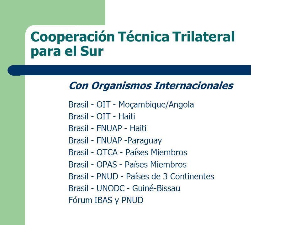 Cooperación Técnica Trilateral para el Sur Con Organismos Internacionales Brasil - OIT - Moçambique/Angola Brasil - OIT - Haiti Brasil - FNUAP - Haiti Brasil - FNUAP -Paraguay Brasil - OTCA - Países Miembros Brasil - OPAS - Países Miembros Brasil - PNUD - Países de 3 Continentes Brasil - UNODC - Guiné-Bissau Fórum IBAS y PNUD