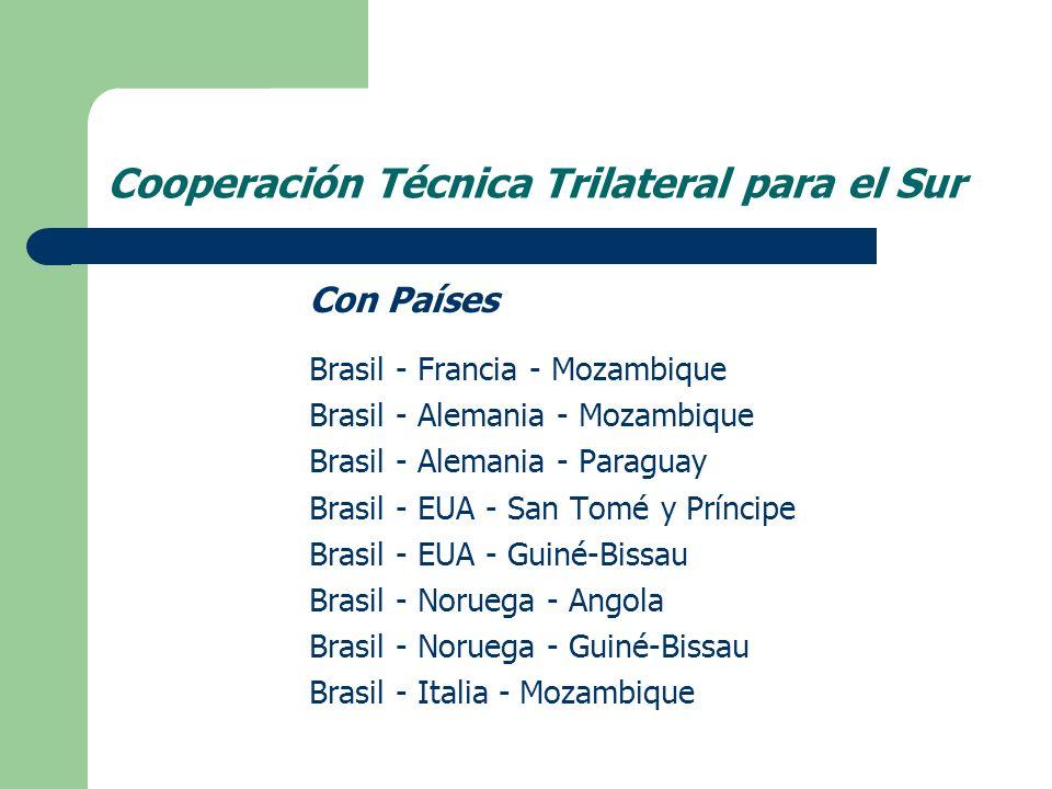 Con Países Brasil - Francia - Mozambique Brasil - Alemania - Mozambique Brasil - Alemania - Paraguay Brasil - EUA - San Tomé y Príncipe Brasil - EUA - Guiné-Bissau Brasil - Noruega - Angola Brasil - Noruega - Guiné-Bissau Brasil - Italia - Mozambique