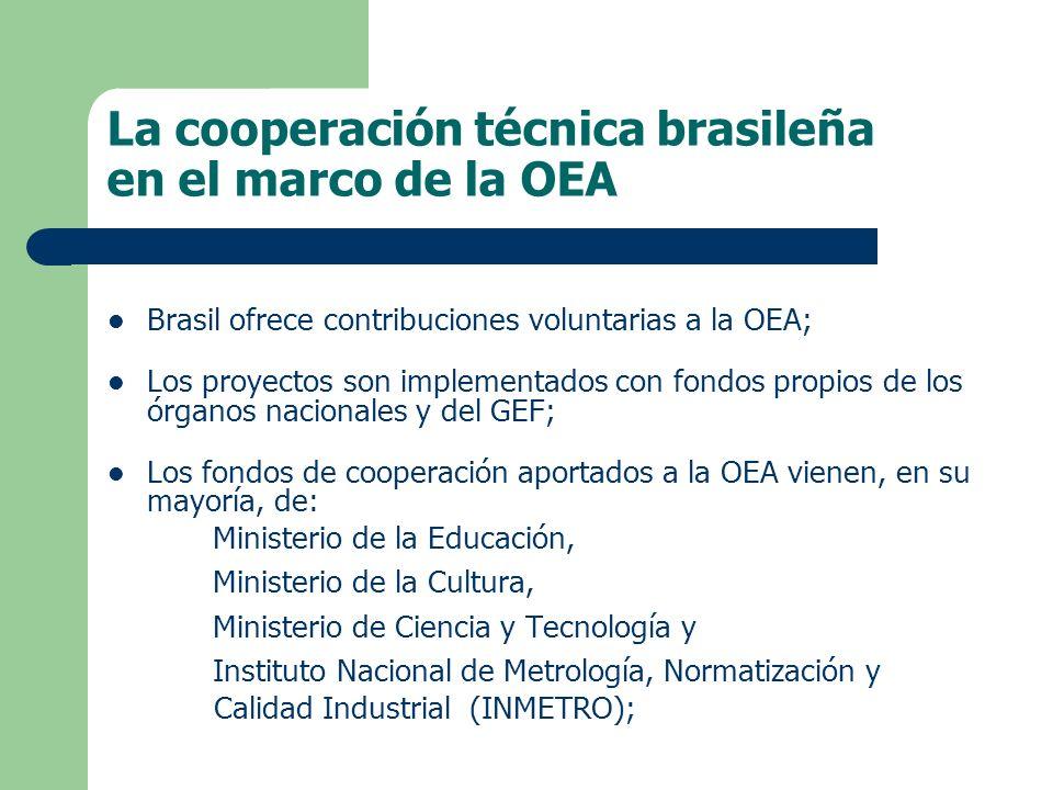 Brasil ofrece contribuciones voluntarias a la OEA; Los proyectos son implementados con fondos propios de los órganos nacionales y del GEF; Los fondos de cooperación aportados a la OEA vienen, en su mayoría, de: Ministerio de la Educación, Ministerio de la Cultura, Ministerio de Ciencia y Tecnología y Instituto Nacional de Metrología, Normatización y Calidad Industrial (INMETRO); La cooperación técnica brasileña en el marco de la OEA