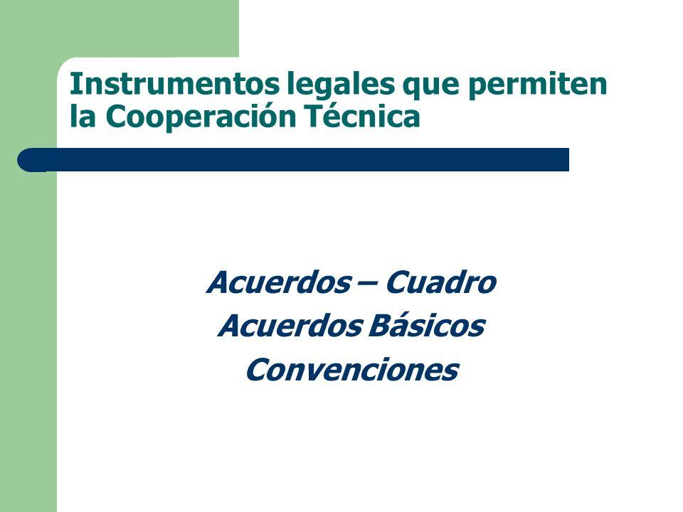 Acuerdos – Cuadro Acuerdos Básicos Convenciones Instrumentos legales que permiten la Cooperación Técnica